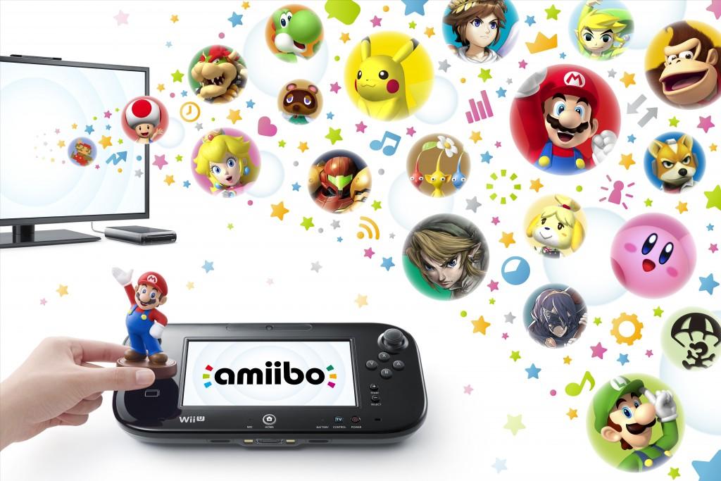 Amiibos-WiiU