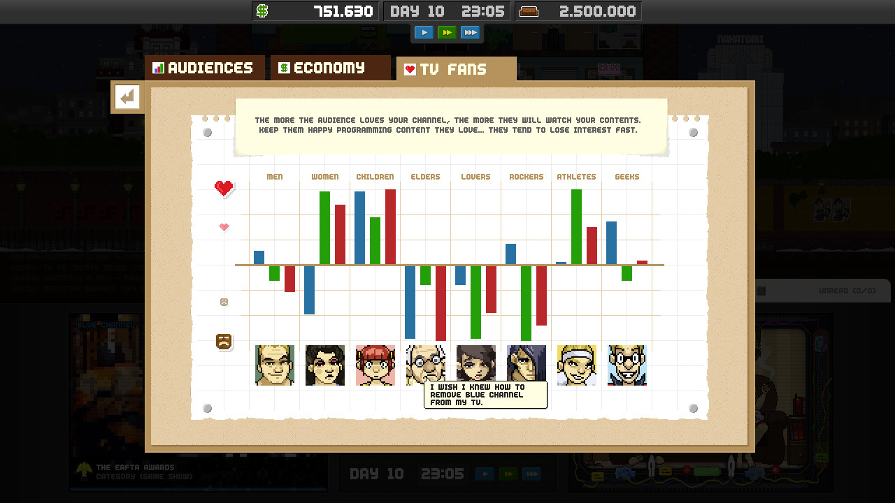 Empire TV Tycoon Review Screenshot 3