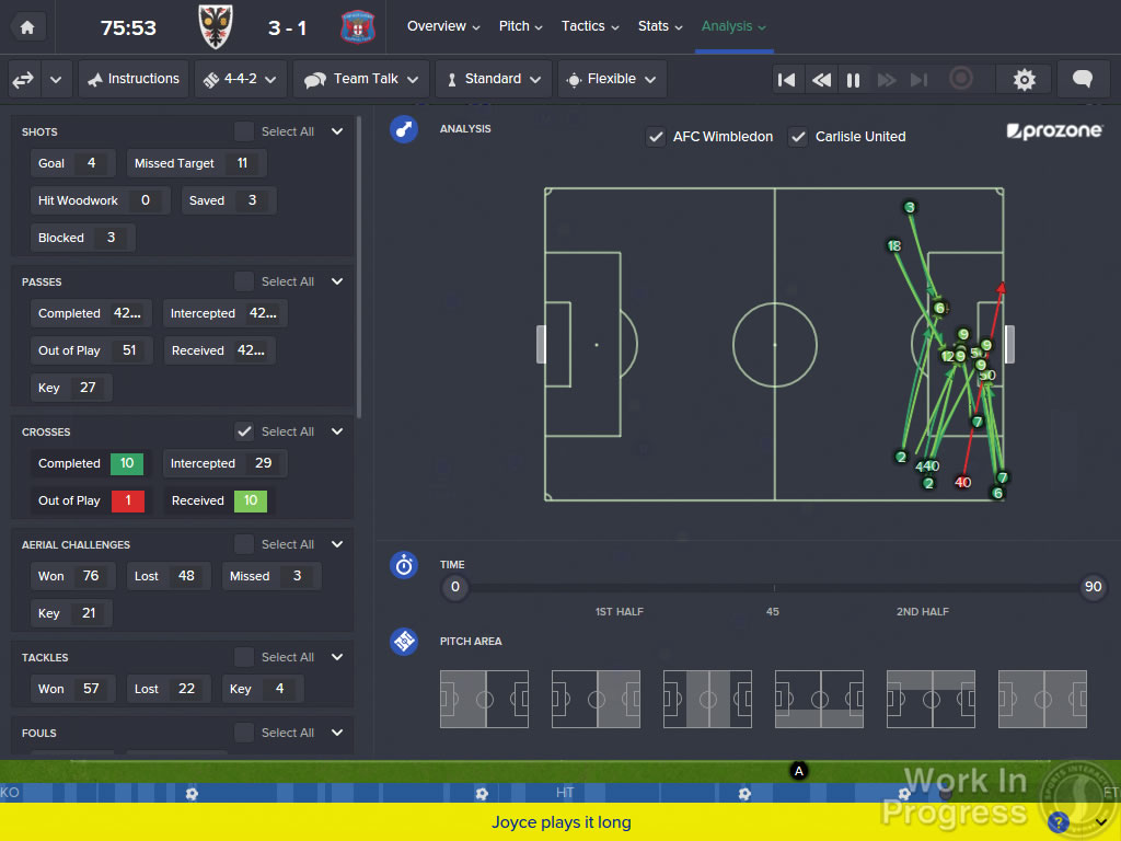 Football Manager 2016 Prozone Cross Stats