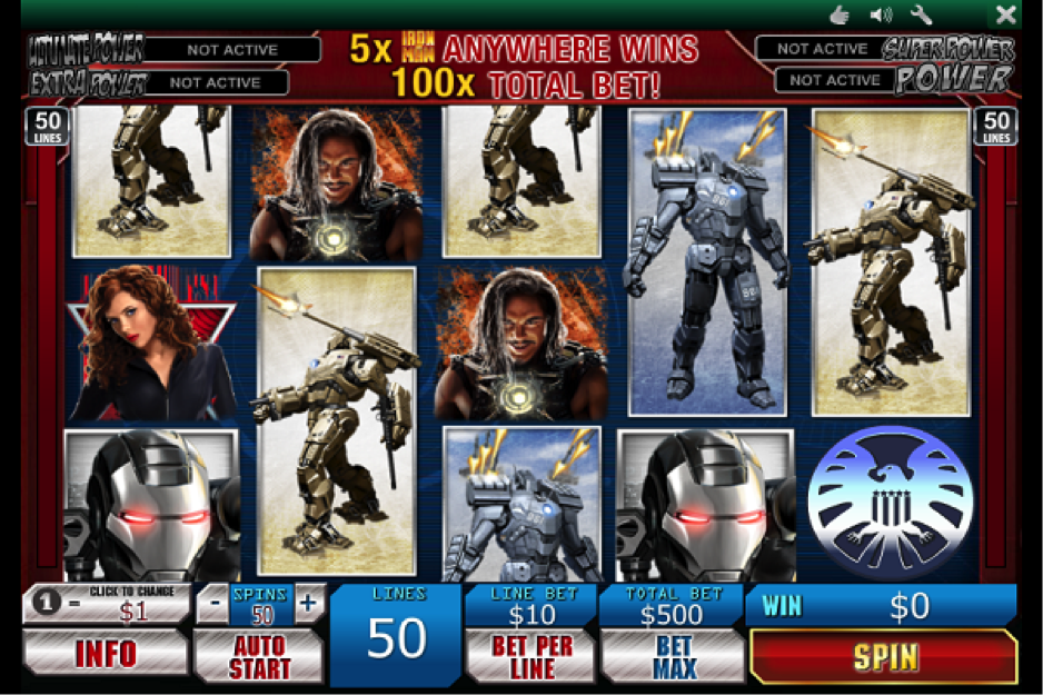 From Comic to Slots; A Look at the Evolution of Marvel 4