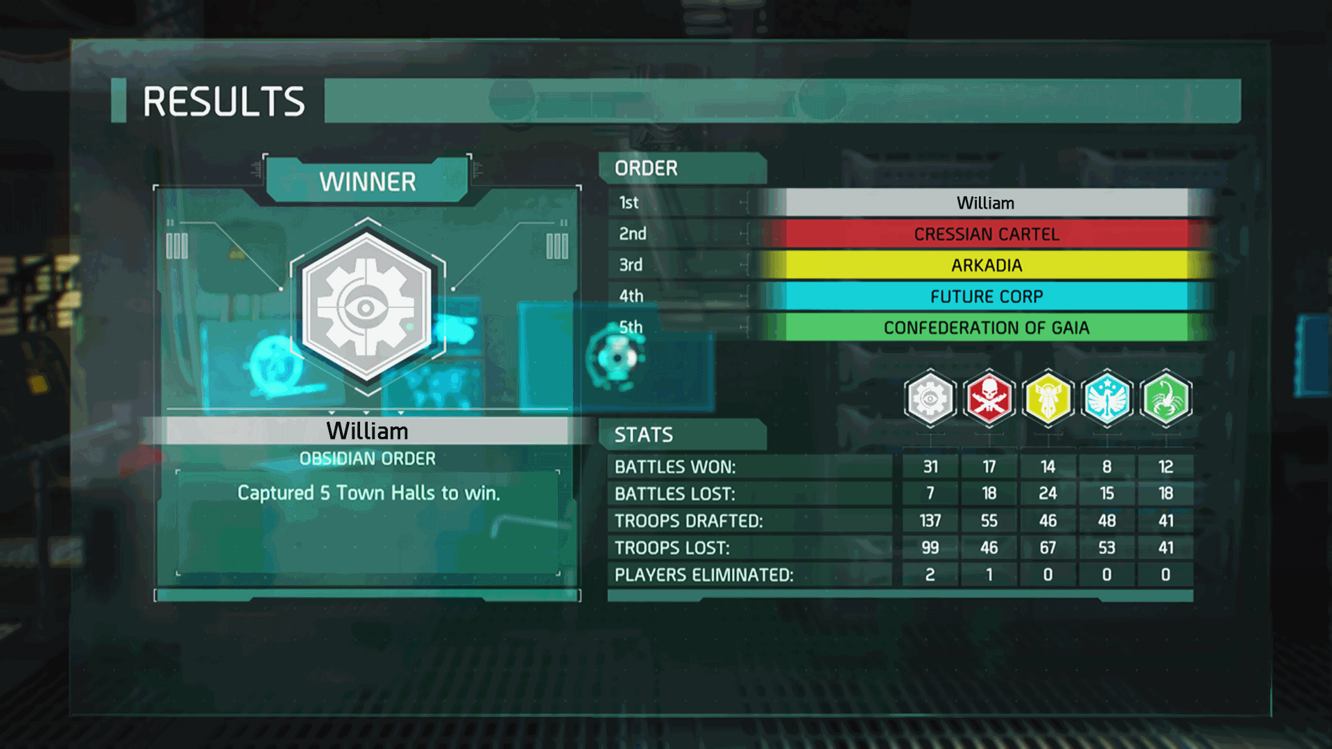Risk Urban Assault Review Screenshot 2